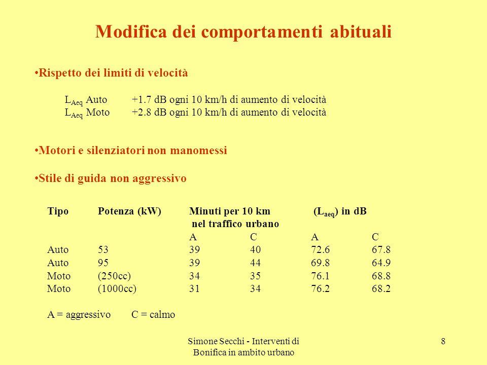Simone Secchi - Interventi di Bonifica in ambito urbano 29 Insonorizzazione bus urbani risultati