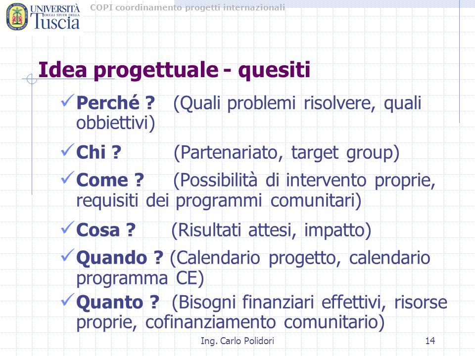 COPI coordinamento progetti internazionali Ing. Carlo Polidori14 Idea progettuale - quesiti Perché ? (Quali problemi risolvere, quali obbiettivi) Chi