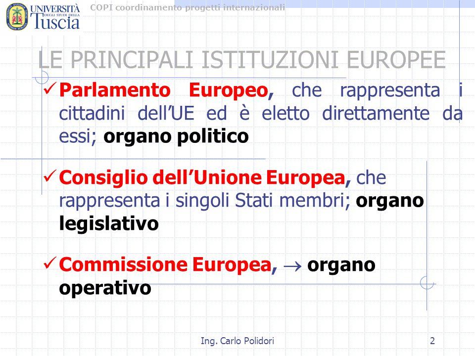 COPI coordinamento progetti internazionali Ing. Carlo Polidori2 Parlamento Europeo, che rappresenta i cittadini dell'UE ed è eletto direttamente da es