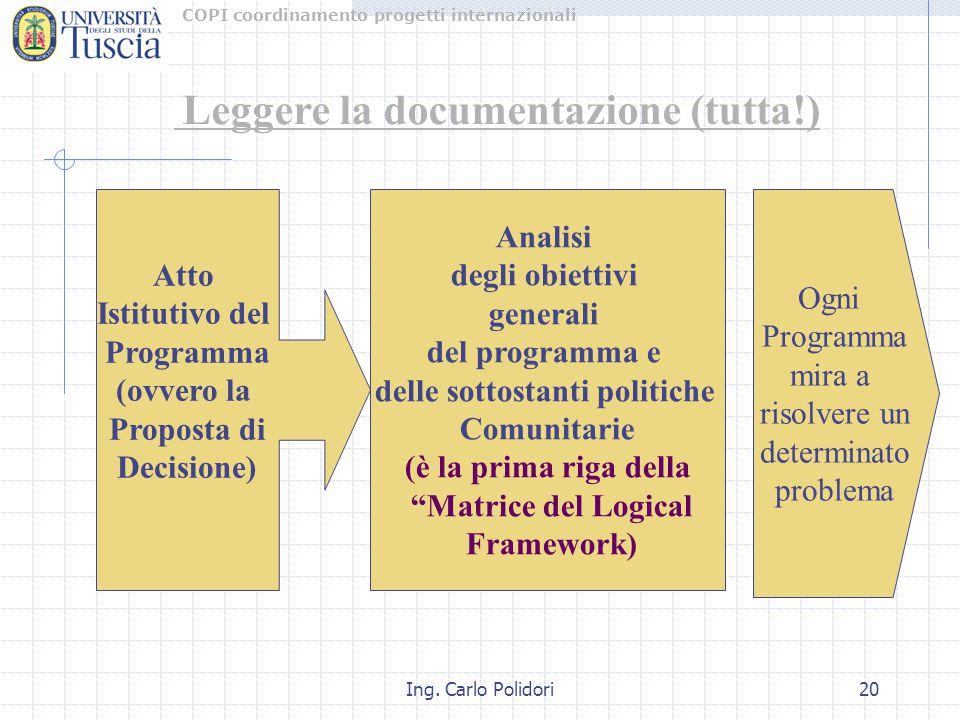 COPI coordinamento progetti internazionali Ing. Carlo Polidori20 Atto Istitutivo del Programma (ovvero la Proposta di Decisione) Analisi degli obietti