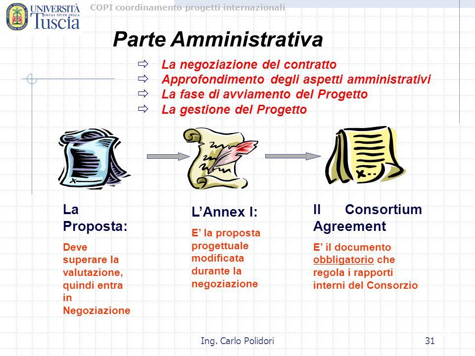 COPI coordinamento progetti internazionali Ing. Carlo Polidori31 Parte Amministrativa  La negoziazione del contratto  Approfondimento degli aspetti