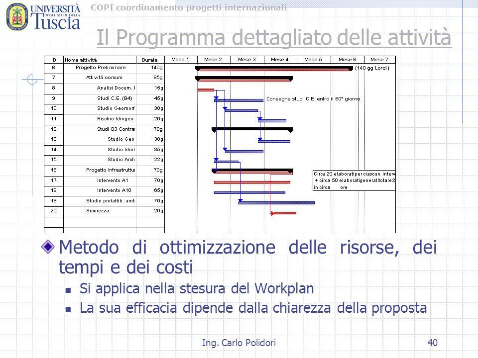COPI coordinamento progetti internazionali Ing. Carlo Polidori40 Metodo di ottimizzazione delle risorse, dei tempi e dei costi Si applica nella stesur