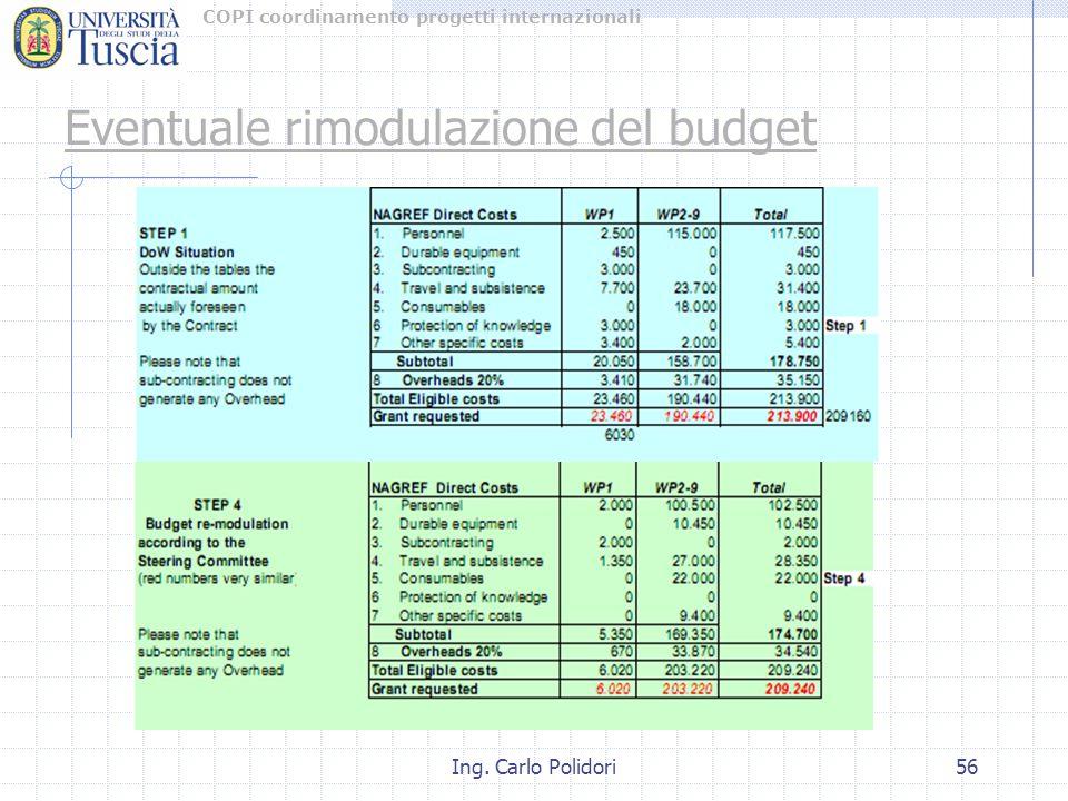 COPI coordinamento progetti internazionali Ing. Carlo Polidori56 Eventuale rimodulazione del budget