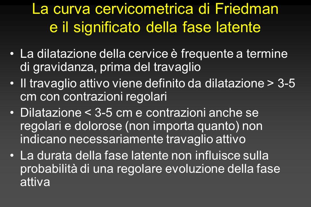 La curva cervicometrica di Friedman e il significato della fase latente La dilatazione della cervice è frequente a termine di gravidanza, prima del tr