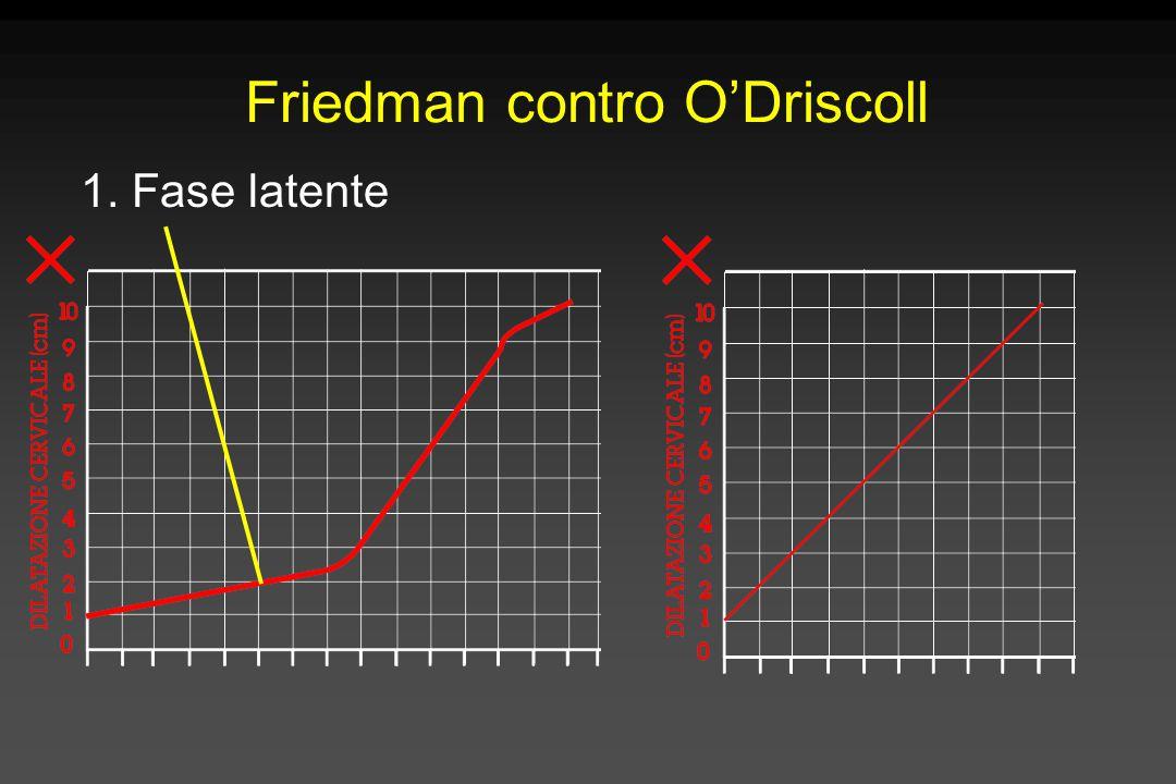 Friedman contro O'Driscoll 1. Fase latente