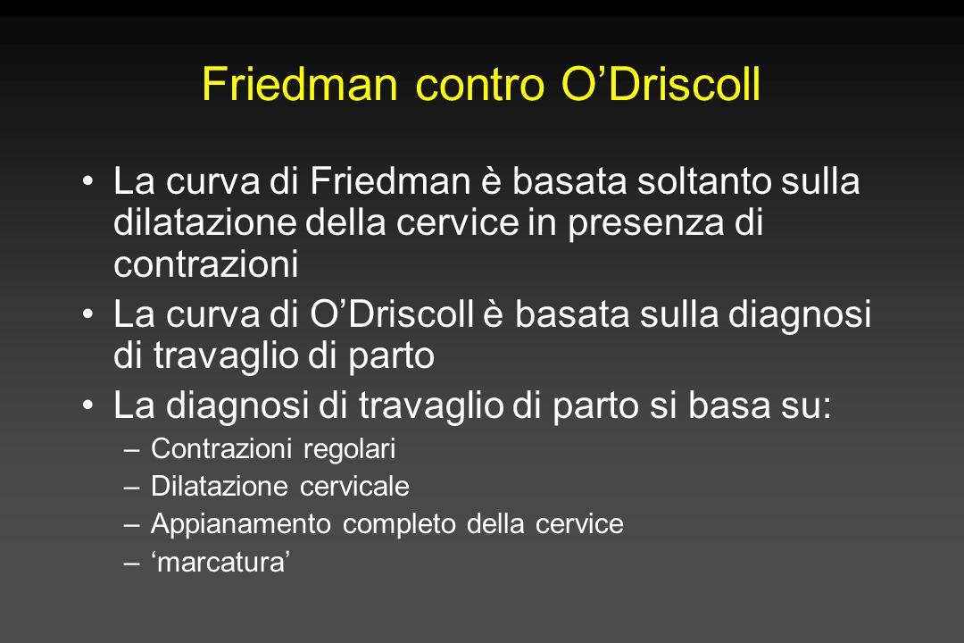 Friedman contro O'Driscoll La curva di Friedman è basata soltanto sulla dilatazione della cervice in presenza di contrazioni La curva di O'Driscoll è