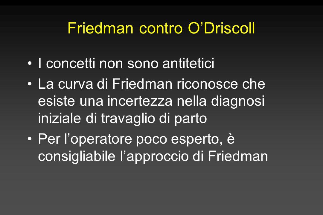 Friedman contro O'Driscoll I concetti non sono antitetici La curva di Friedman riconosce che esiste una incertezza nella diagnosi iniziale di travagli