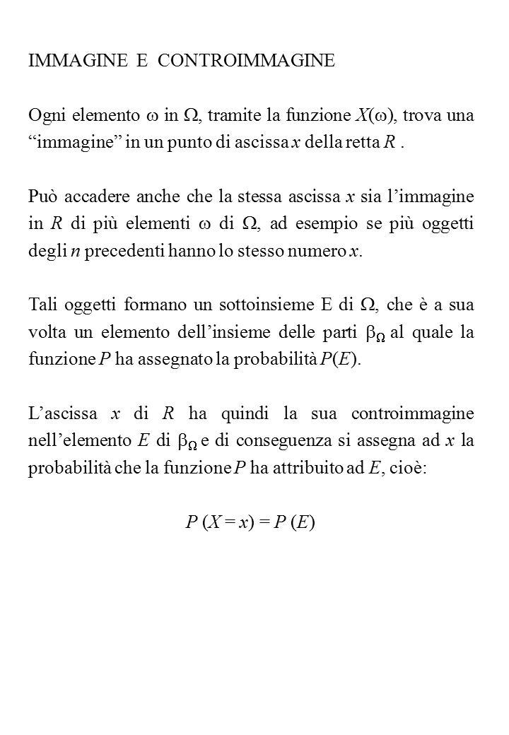 IMMAGINE E CONTROIMMAGINE Ogni elemento  in , tramite la funzione X(  ), trova una immagine in un punto di ascissa x della retta R.