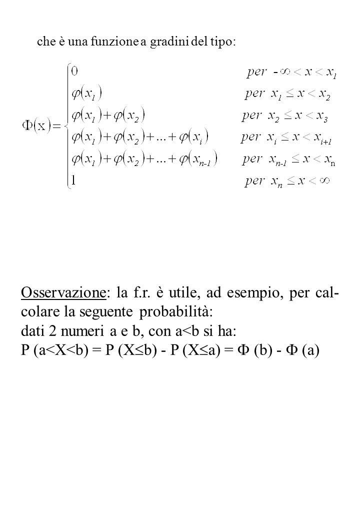 che è una funzione a gradini del tipo: Osservazione: la f.r.