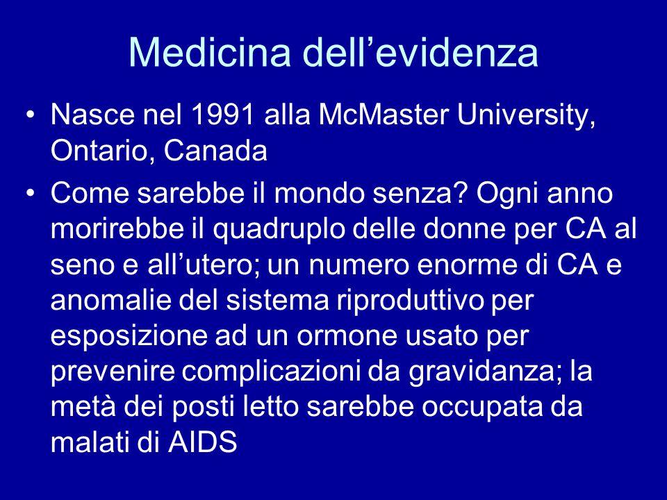 Medicina dell'evidenza Nasce nel 1991 alla McMaster University, Ontario, Canada Come sarebbe il mondo senza? Ogni anno morirebbe il quadruplo delle do
