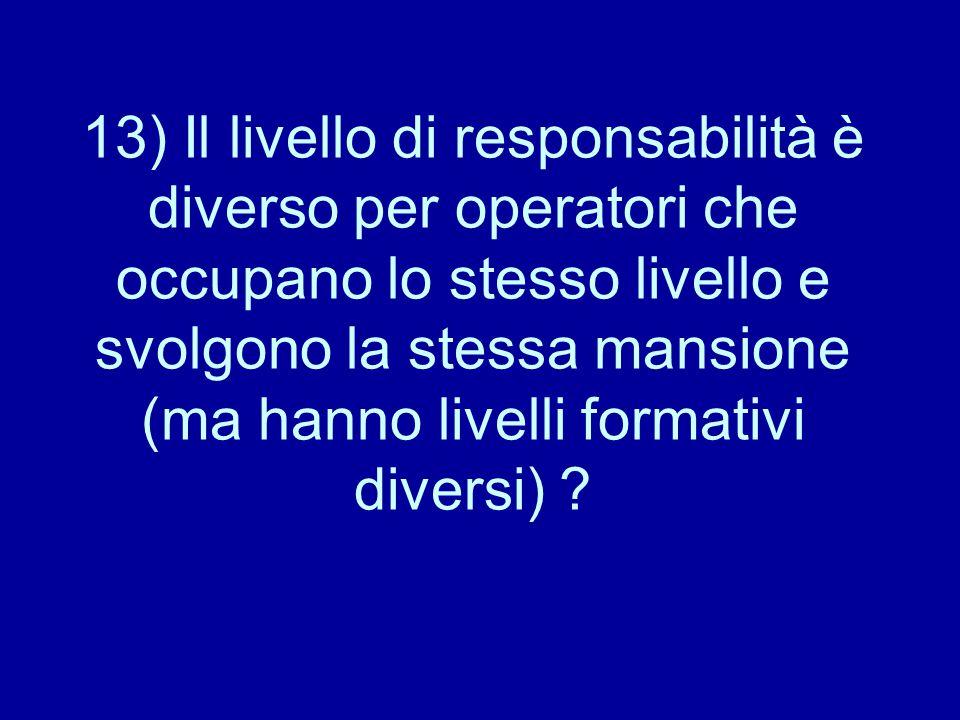 13) Il livello di responsabilità è diverso per operatori che occupano lo stesso livello e svolgono la stessa mansione (ma hanno livelli formativi dive