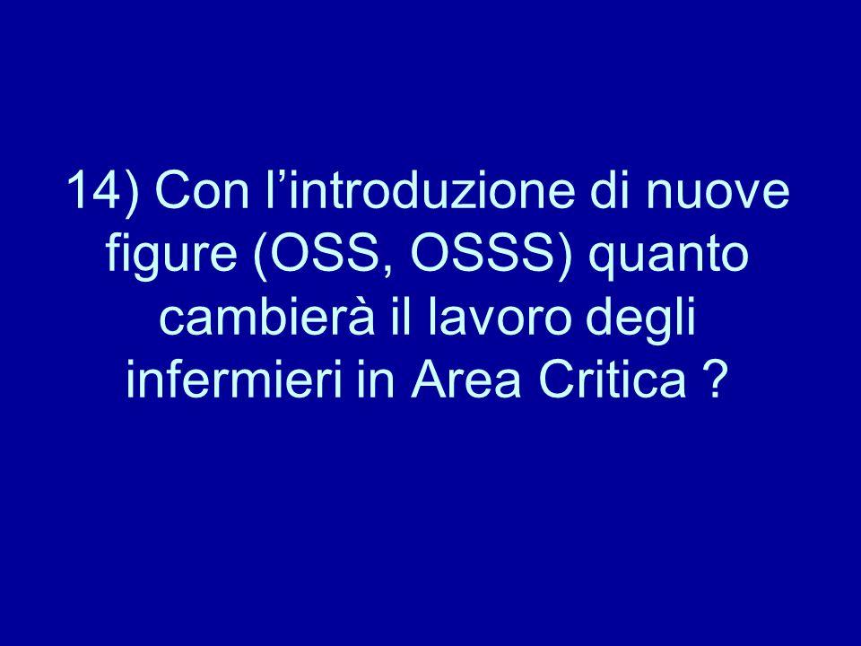 14) Con l'introduzione di nuove figure (OSS, OSSS) quanto cambierà il lavoro degli infermieri in Area Critica ?