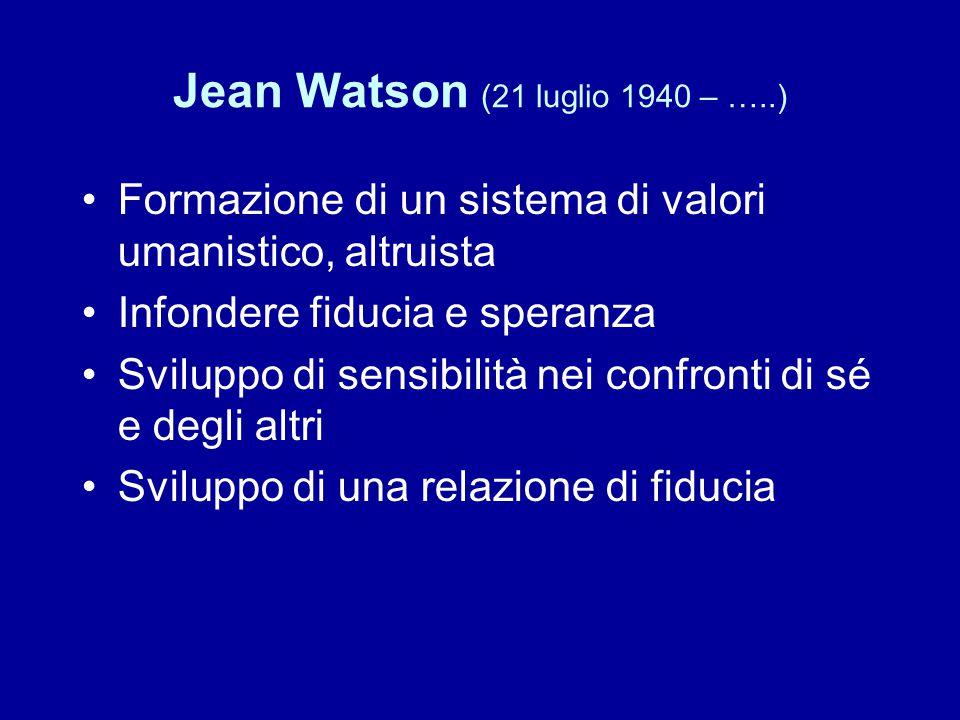 Jean Watson (21 luglio 1940 – …..) Formazione di un sistema di valori umanistico, altruista Infondere fiducia e speranza Sviluppo di sensibilità nei c