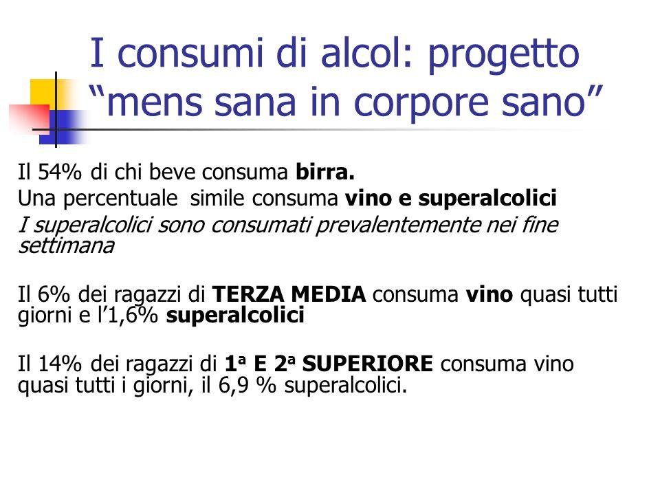 I consumi di alcol: progetto mens sana in corpore sano Il 54% di chi beve consuma birra.