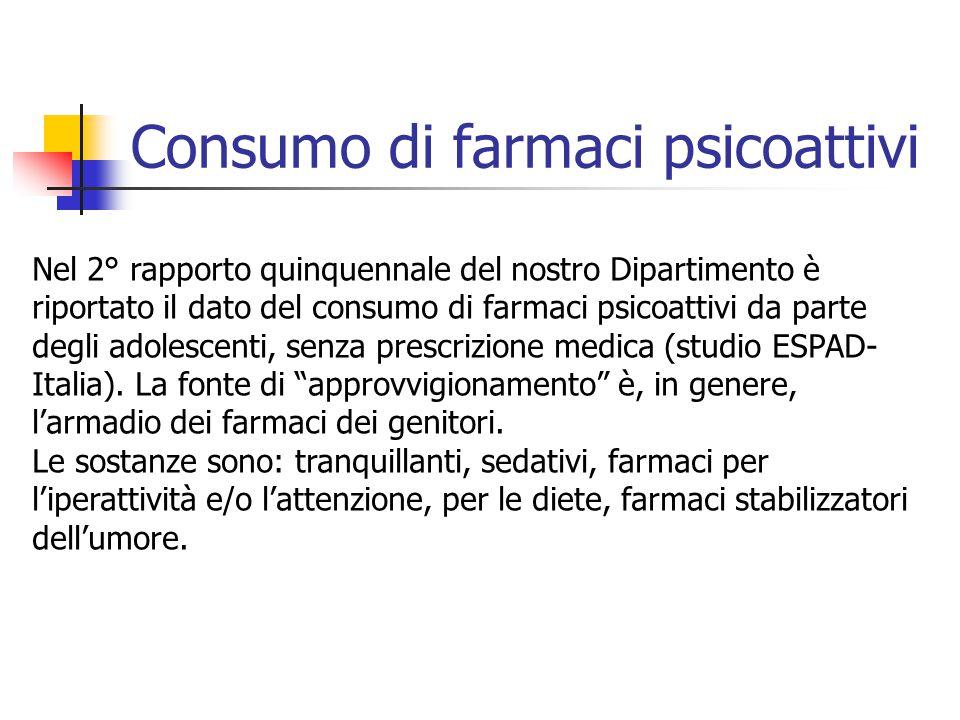 Consumo di farmaci psicoattivi Nel 2° rapporto quinquennale del nostro Dipartimento è riportato il dato del consumo di farmaci psicoattivi da parte degli adolescenti, senza prescrizione medica (studio ESPAD- Italia).