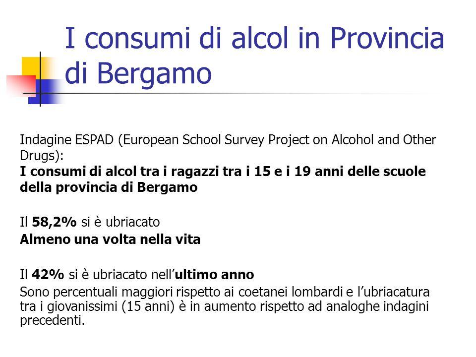 I consumi di alcol in Provincia di Bergamo Il progetto MONYTOUR E' consistito nella misurazione dei consumi di sostanze psicoattive tra i ragazzi in alcune discoteche e locali della provincia di Bergamo Realizzati interventi di info-point in 10 locali di divertimento notturno.