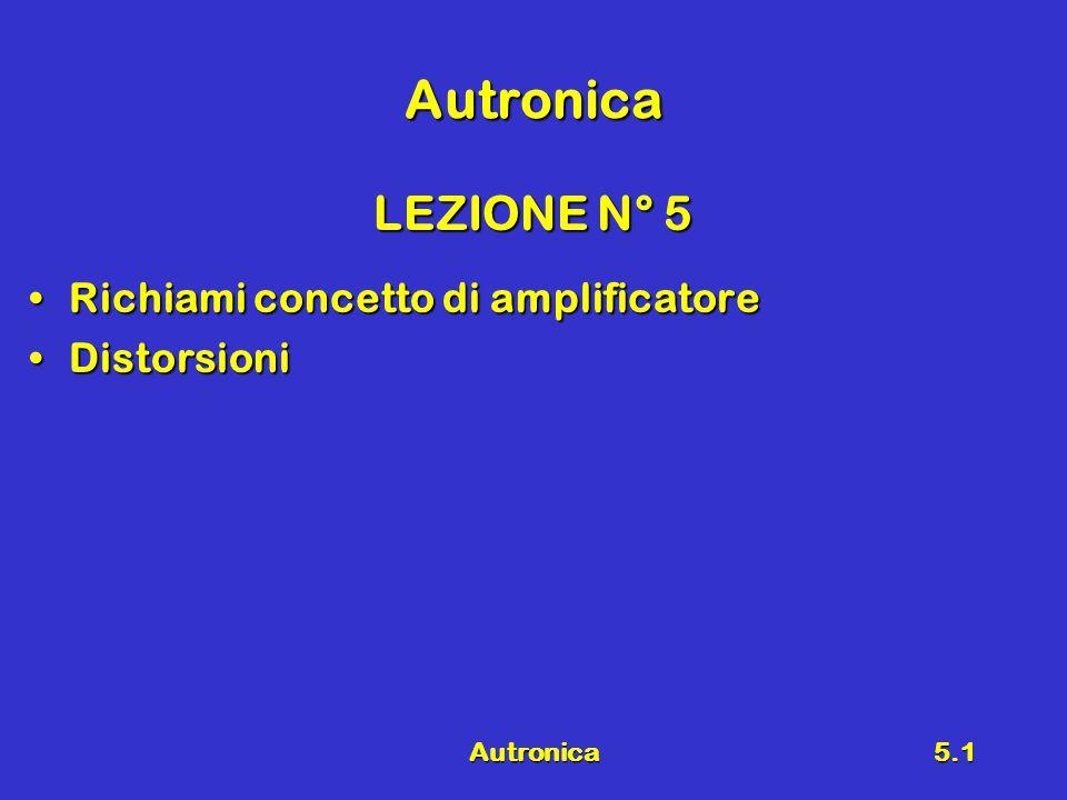 Autronica5.1 Autronica LEZIONE N° 5 Richiami concetto di amplificatoreRichiami concetto di amplificatore DistorsioniDistorsioni