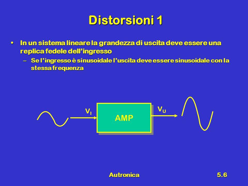 Autronica5.6 Distorsioni 1 In un sistema lineare la grandezza di uscita deve essere una replica fedele dell'ingressoIn un sistema lineare la grandezza di uscita deve essere una replica fedele dell'ingresso –Se l'ingresso è sinusoidale l'uscita deve essere sinusoidale con la stessa frequenza AMP VUVU VIVI