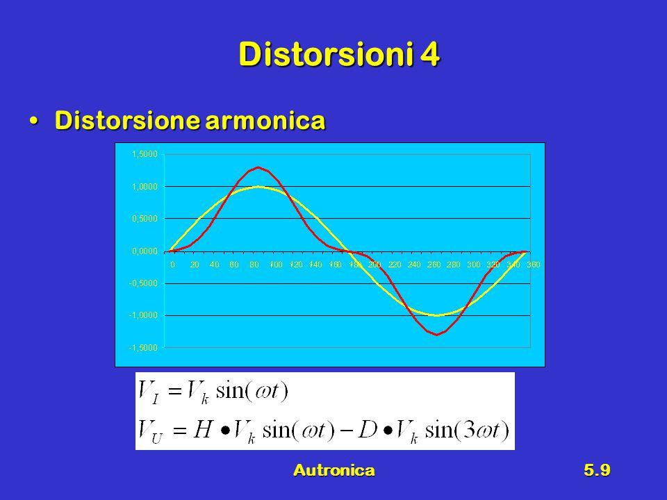 Autronica5.9 Distorsioni 4 Distorsione armonicaDistorsione armonica