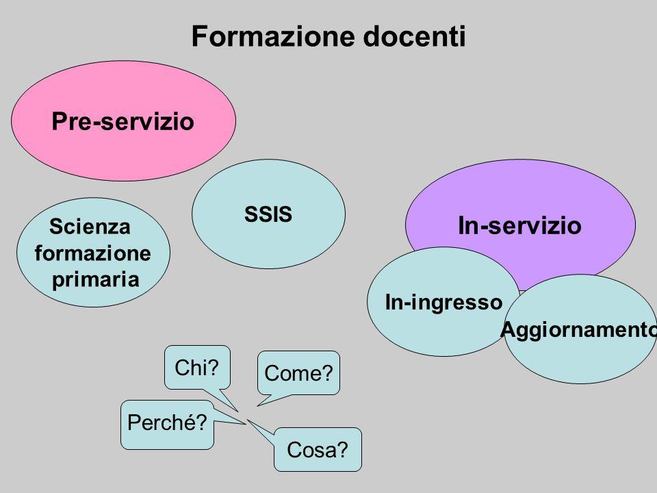 Formazione docenti Pre-servizio Scienza formazione primaria In-servizio SSIS In-ingresso Aggiornamento Chi.