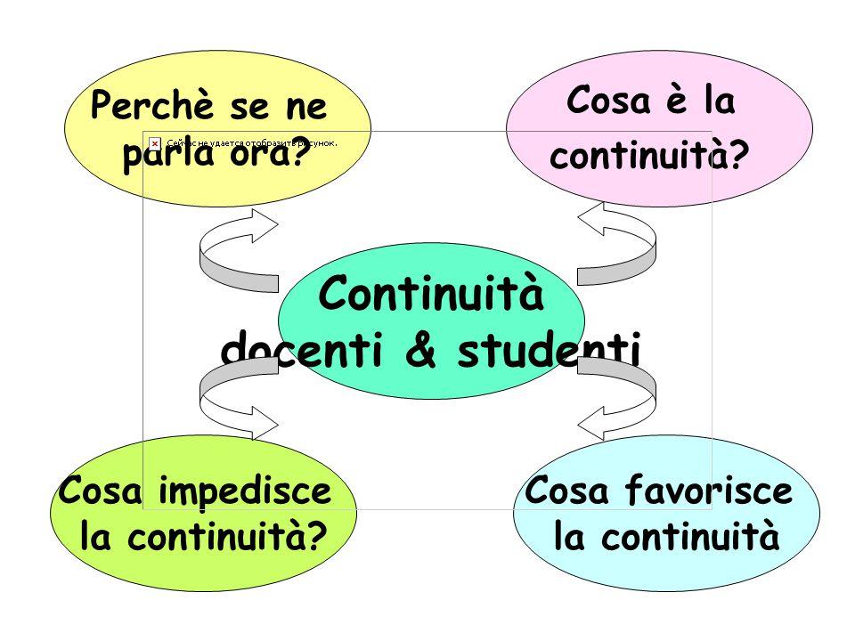 Continuità docenti & studenti Cosa è la continuità.