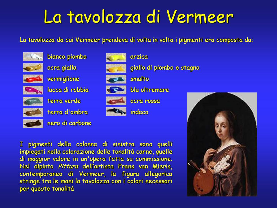 La tavolozza da cui Vermeer prendeva di volta in volta i pigmenti era composta da: bianco piomboarzica ocra giallagiallo di piombo e stagno vermiglionesmalto lacca di robbiablu oltremare terra verdeocra rossa terra d ombraindaco nero di carbone La tavolozza di Vermeer I pigmenti della colonna di sinistra sono quelli impiegati nella colorazione delle tonalità carne, quelle di maggior valore in un opera fatta su commissione.
