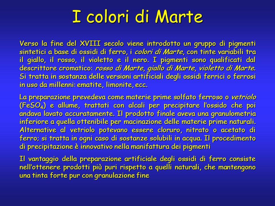 I colori di Marte Verso la fine del XVIII secolo viene introdotto un gruppo di pigmenti sintetici a base di ossidi di ferro, i colori di Marte, con tinte variabili tra il giallo, il rosso, il violetto e il nero.