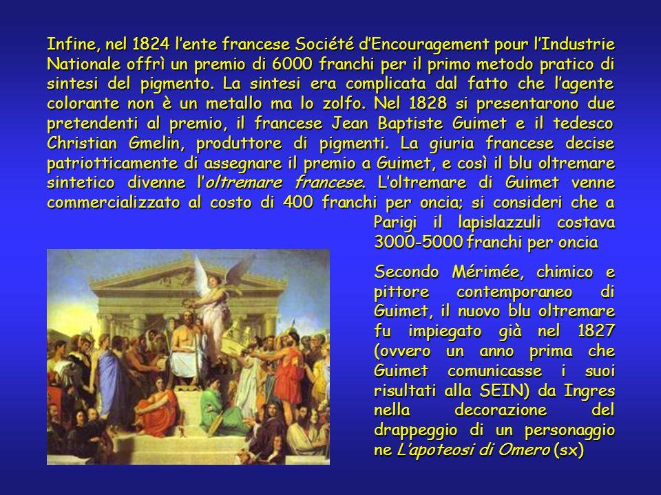 Infine, nel 1824 l'ente francese Société d'Encouragement pour l'Industrie Nationale offrì un premio di 6000 franchi per il primo metodo pratico di sintesi del pigmento.