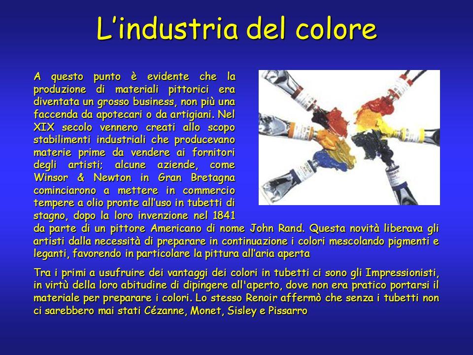 L'industria del colore A questo punto è evidente che la produzione di materiali pittorici era diventata un grosso business, non più una faccenda da apotecari o da artigiani.
