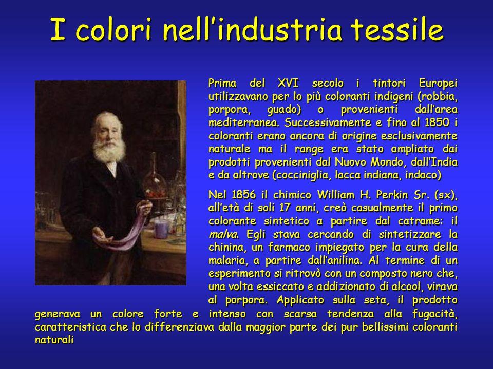 I colori nell'industria tessile Prima del XVI secolo i tintori Europei utilizzavano per lo più coloranti indigeni (robbia, porpora, guado) o provenienti dall'area mediterranea.