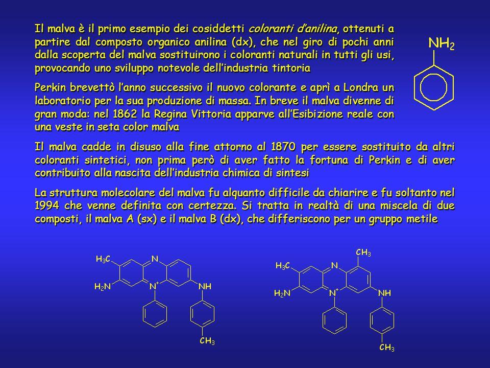 Il malva è il primo esempio dei cosiddetti coloranti d'anilina, ottenuti a partire dal composto organico anilina (dx), che nel giro di pochi anni dall