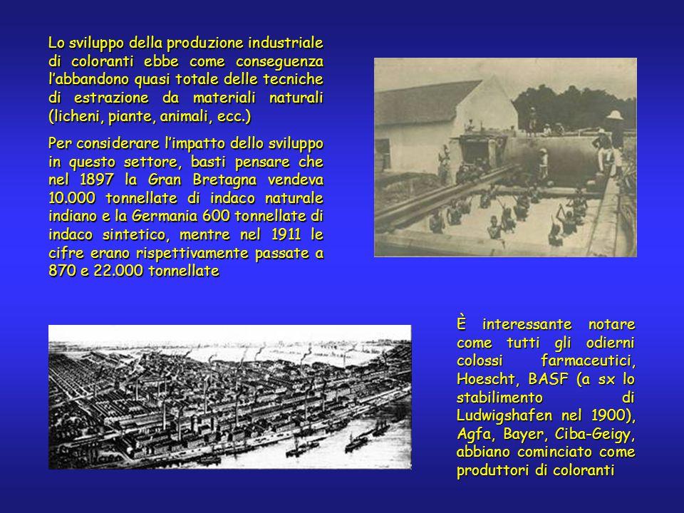 Lo sviluppo della produzione industriale di coloranti ebbe come conseguenza l'abbandono quasi totale delle tecniche di estrazione da materiali naturali (licheni, piante, animali, ecc.) Per considerare l'impatto dello sviluppo in questo settore, basti pensare che nel 1897 la Gran Bretagna vendeva 10.000 tonnellate di indaco naturale indiano e la Germania 600 tonnellate di indaco sintetico, mentre nel 1911 le cifre erano rispettivamente passate a 870 e 22.000 tonnellate È interessante notare come tutti gli odierni colossi farmaceutici, Hoescht, BASF (a sx lo stabilimento di Ludwigshafen nel 1900), Agfa, Bayer, Ciba-Geigy, abbiano cominciato come produttori di coloranti