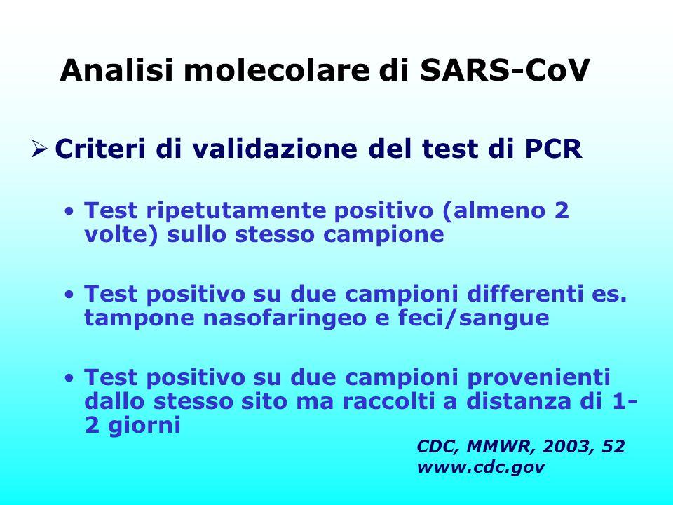 Analisi molecolare di SARS-CoV  Criteri di validazione del test di PCR Test ripetutamente positivo (almeno 2 volte) sullo stesso campione Test positi