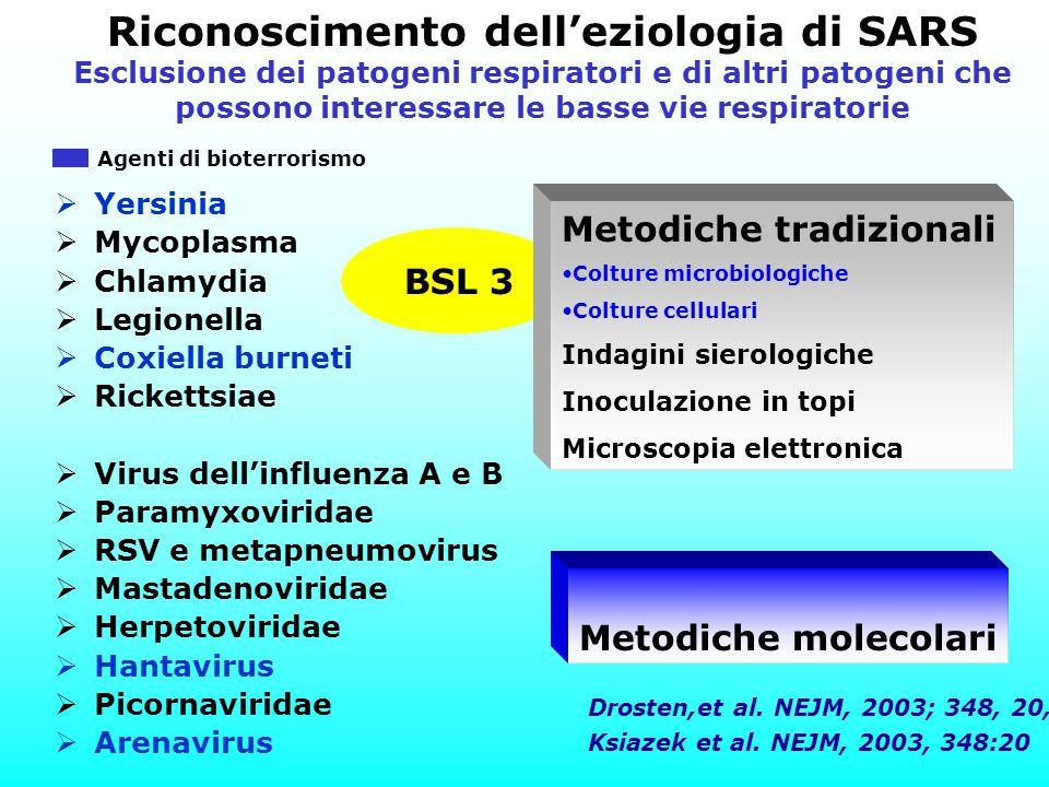 Riconoscimento dell'eziologia di SARS Esclusione dei patogeni respiratori e di altri patogeni che possono interessare le basse vie respiratorie  Yers