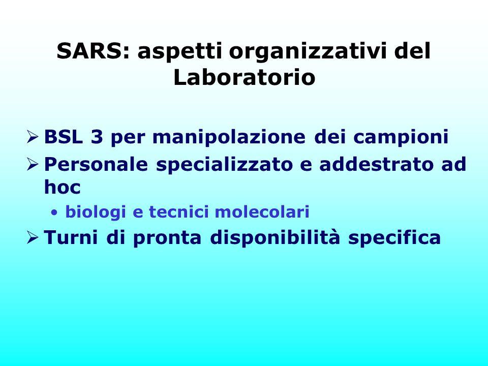 SARS: aspetti organizzativi del Laboratorio  BSL 3 per manipolazione dei campioni  Personale specializzato e addestrato ad hoc biologi e tecnici mol