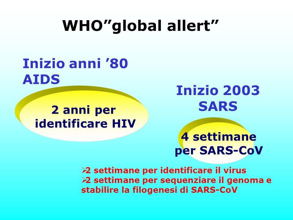 """WHO""""global allert""""  2 settimane per identificare il virus  2 settimane per sequenziare il genoma e stabilire la filogenesi di SARS-CoV Inizio anni '"""