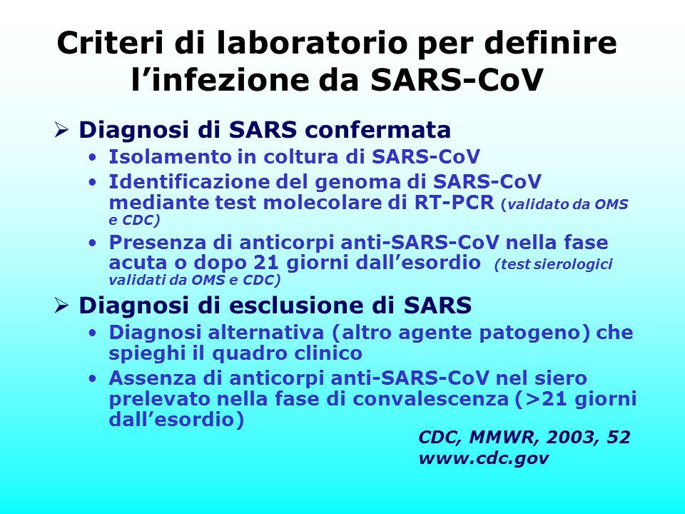 Criteri di laboratorio per definire l'infezione da SARS-CoV  Diagnosi di SARS confermata Isolamento in coltura di SARS-CoV Identificazione del genoma