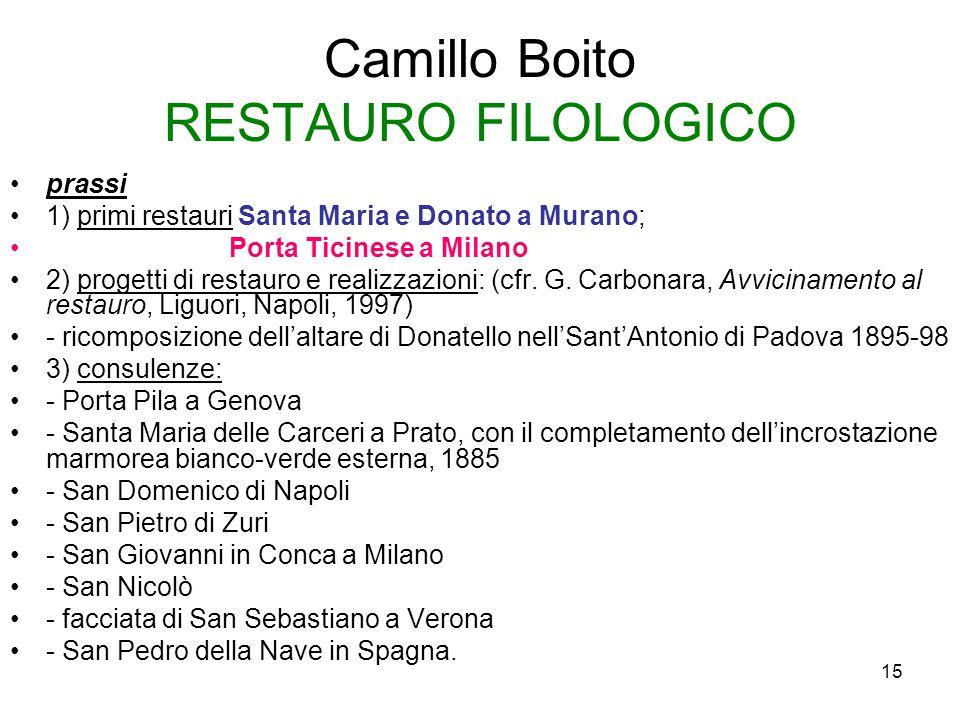 15 Camillo Boito RESTAURO FILOLOGICO prassi 1) primi restauri Santa Maria e Donato a Murano; Porta Ticinese a Milano 2) progetti di restauro e realizzazioni: (cfr.