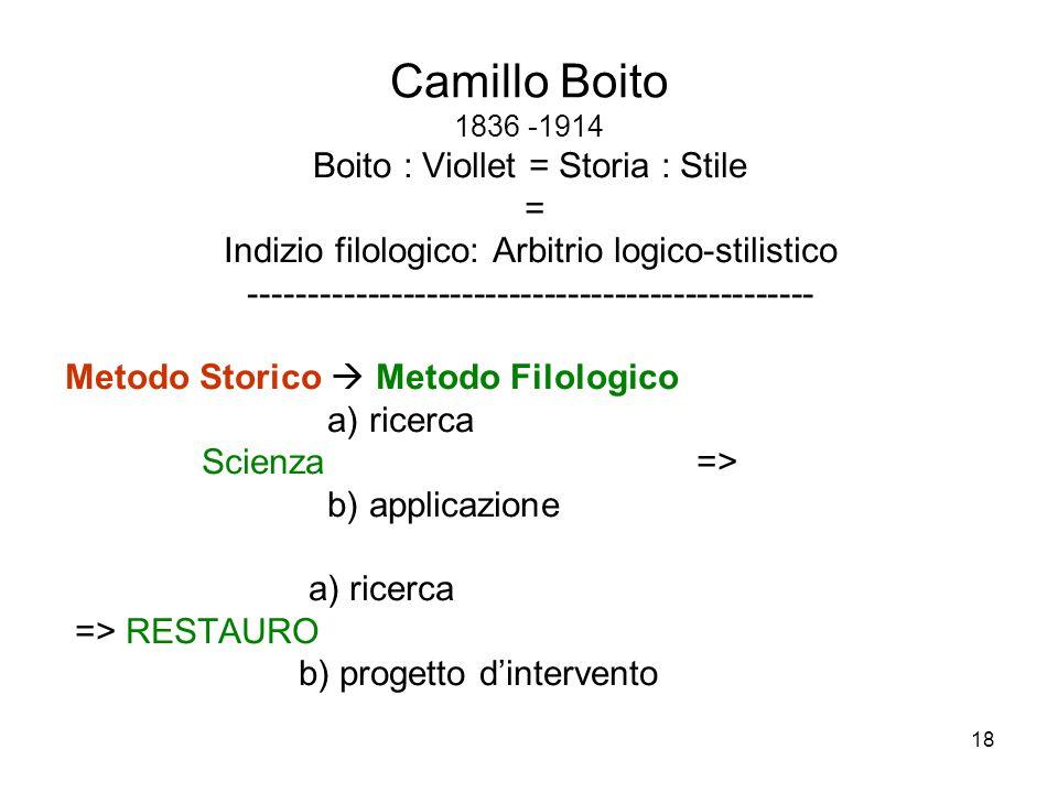 18 Camillo Boito 1836 -1914 Boito : Viollet = Storia : Stile = Indizio filologico: Arbitrio logico-stilistico ------------------------------------------------ Metodo Storico  Metodo Filologico a) ricerca Scienza => b) applicazione a) ricerca => RESTAURO b) progetto d'intervento