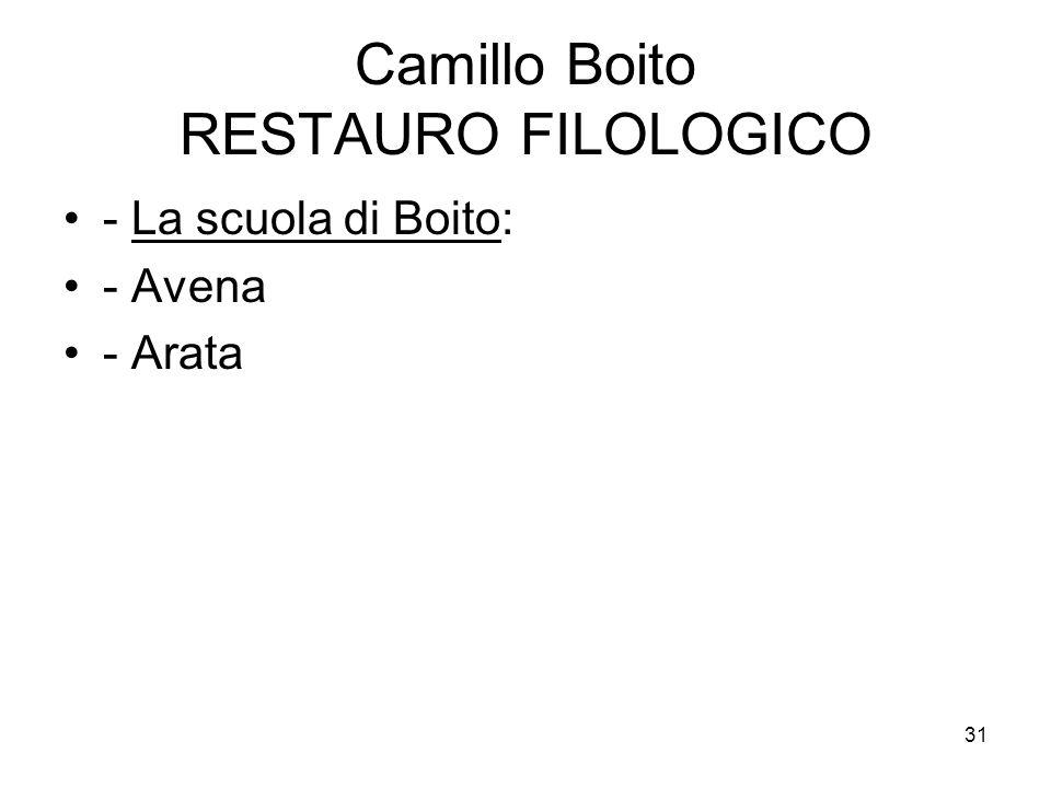 31 Camillo Boito RESTAURO FILOLOGICO - La scuola di Boito: - Avena - Arata