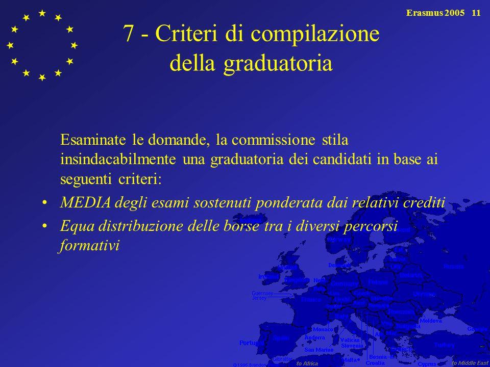 Erasmus 200511 7 - Criteri di compilazione della graduatoria Esaminate le domande, la commissione stila insindacabilmente una graduatoria dei candidati in base ai seguenti criteri: MEDIA degli esami sostenuti ponderata dai relativi crediti Equa distribuzione delle borse tra i diversi percorsi formativi