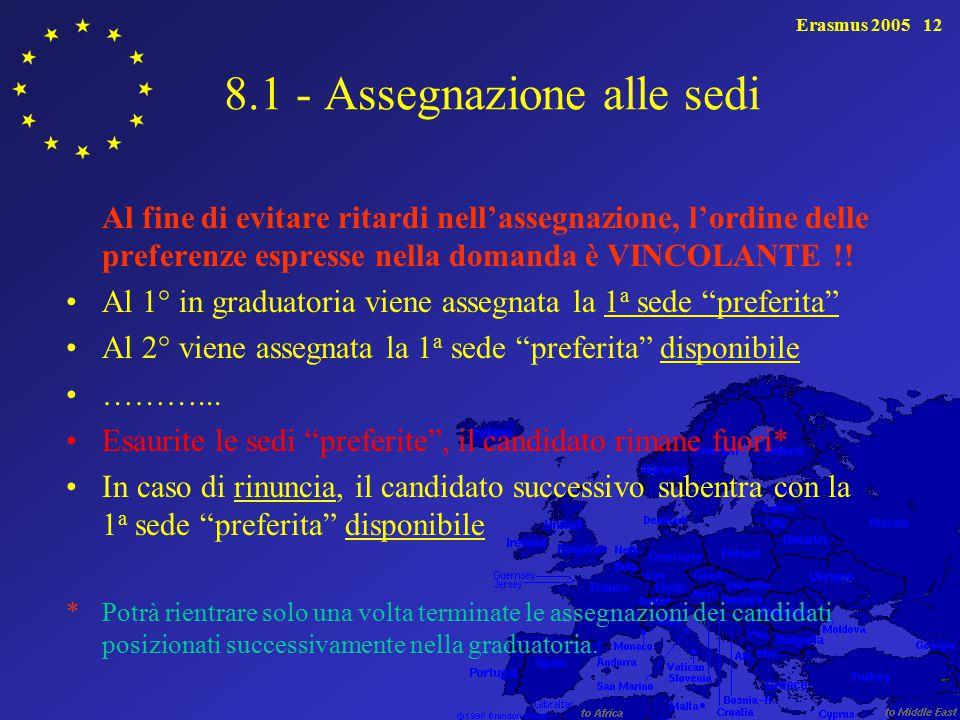 Erasmus 200512 8.1 - Assegnazione alle sedi Al fine di evitare ritardi nell'assegnazione, l'ordine delle preferenze espresse nella domanda è VINCOLANTE !.