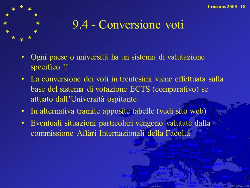 Erasmus 200518 9.4 - Conversione voti Ogni paese o università ha un sistema di valutazione specifico !.