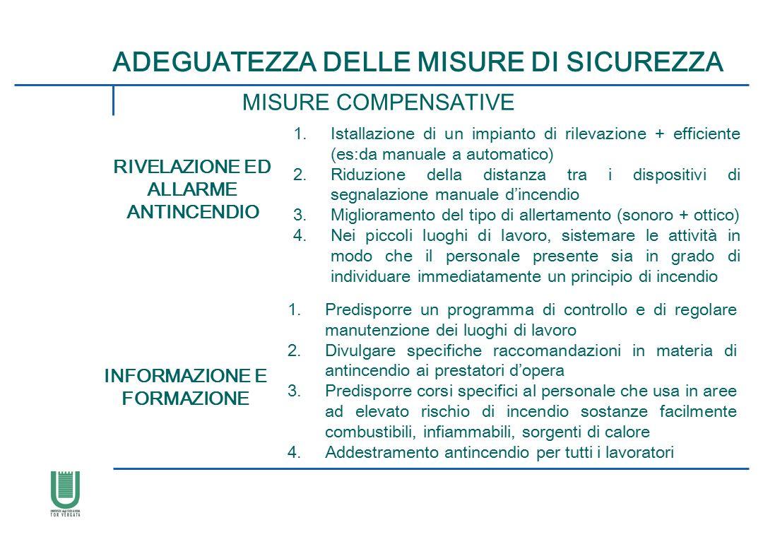 ADEGUATEZZA DELLE MISURE DI SICUREZZA RIVELAZIONE ED ALLARME ANTINCENDIO 1.Istallazione di un impianto di rilevazione + efficiente (es:da manuale a au