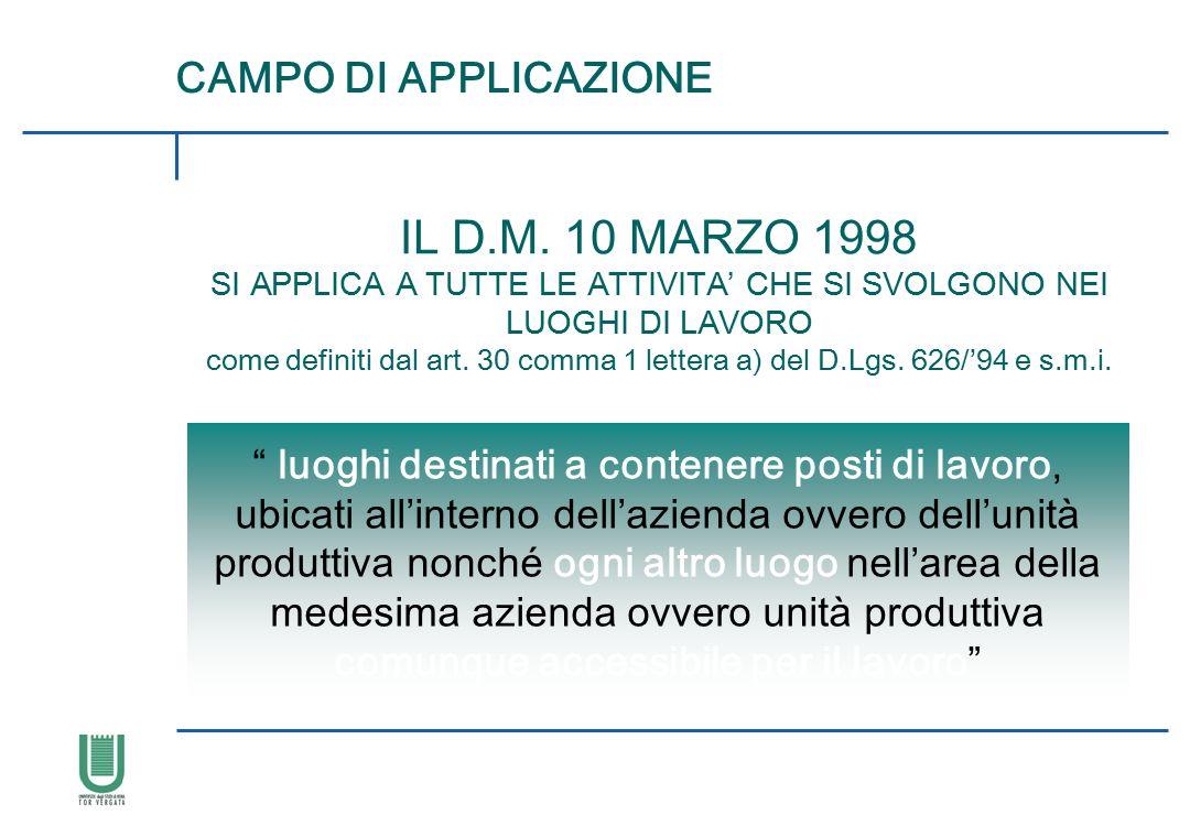CAMPO DI APPLICAZIONE IL D.M. 10 MARZO 1998 SI APPLICA A TUTTE LE ATTIVITA' CHE SI SVOLGONO NEI LUOGHI DI LAVORO come definiti dal art. 30 comma 1 let