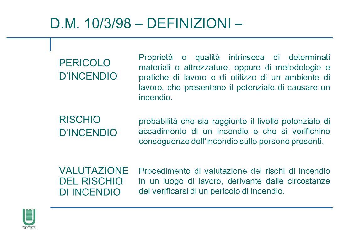 D.M. 10/3/98 – DEFINIZIONI – PERICOLO D'INCENDIO Proprietà o qualità intrinseca di determinati materiali o attrezzature, oppure di metodologie e prati