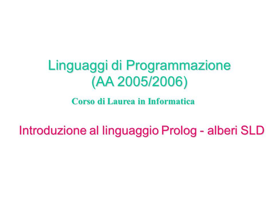 Linguaggi di Programmazione (AA 2005/2006) Corso di Laurea in Informatica Introduzione al linguaggio Prolog - alberi SLD