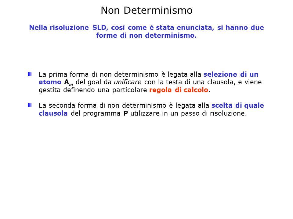 Non Determinismo Nella risoluzione SLD, così come è stata enunciata, si hanno due forme di non determinismo. La prima forma di non determinismo è lega