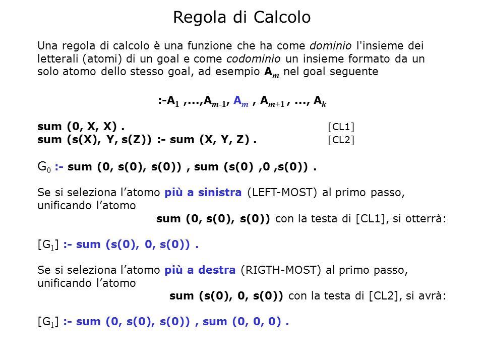 Regola di Calcolo Una regola di calcolo è una funzione che ha come dominio l'insieme dei letterali (atomi) di un goal e come codominio un insieme form