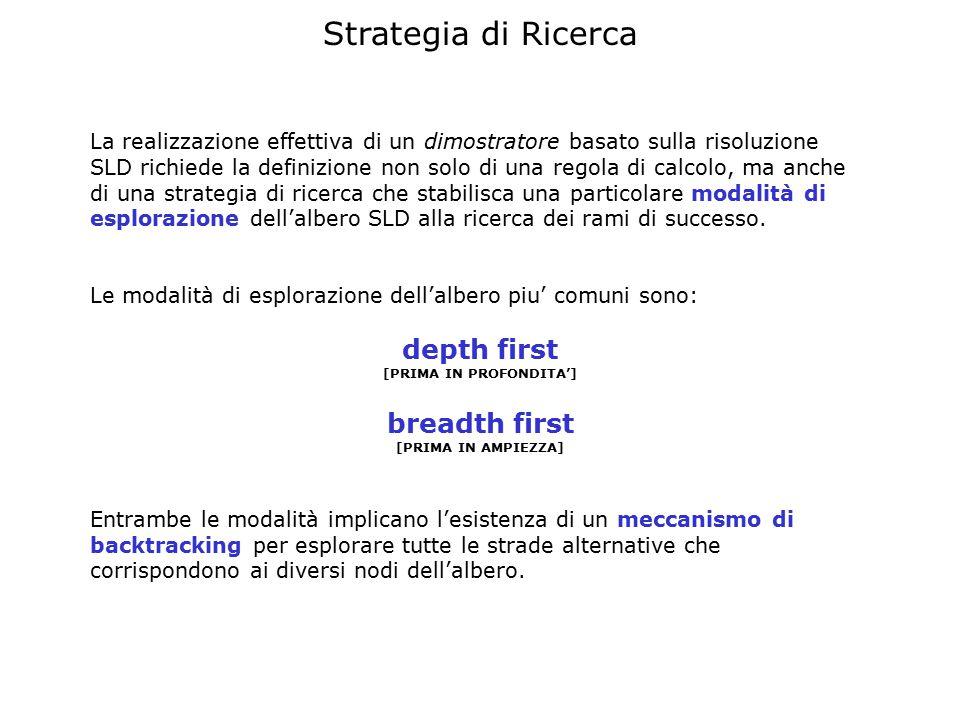 Strategia di Ricerca La realizzazione effettiva di un dimostratore basato sulla risoluzione SLD richiede la definizione non solo di una regola di calcolo, ma anche di una strategia di ricerca che stabilisca una particolare modalità di esplorazione dell'albero SLD alla ricerca dei rami di successo.